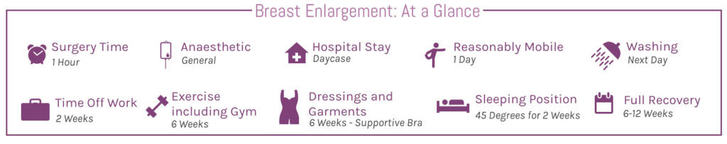 Breast Enlargement At A Glance